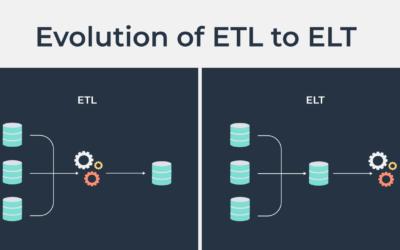 Evolution of ETL to ELT