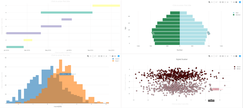 R Visualizations in SAP Analytics Cloud Series: 2 – Adding Interactivity and Customizations to R widgets