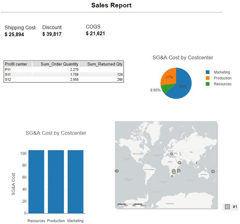 Reporting in Alteryx