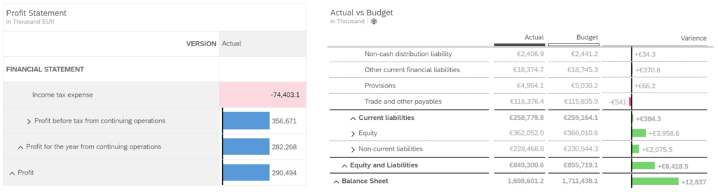 SAP Analytics Cloud – Leveraging Table Features