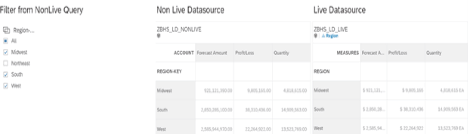 Creating SAP BW based Linked Dimensions (live & import) in SAP Analytics Cloud