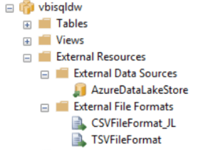 Using PolyBase to Update Tables in Data Warehouse from ADLS